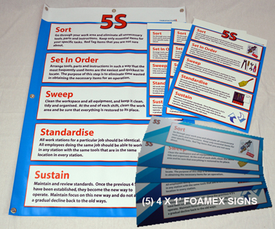 5S Awareness Training Kit