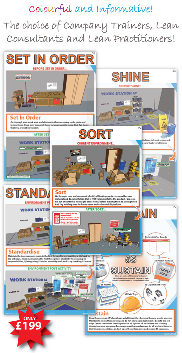 5S Continuous Improvement Training Signs