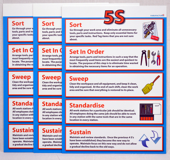 5S Lean Steps Signs « Fabufacture UK