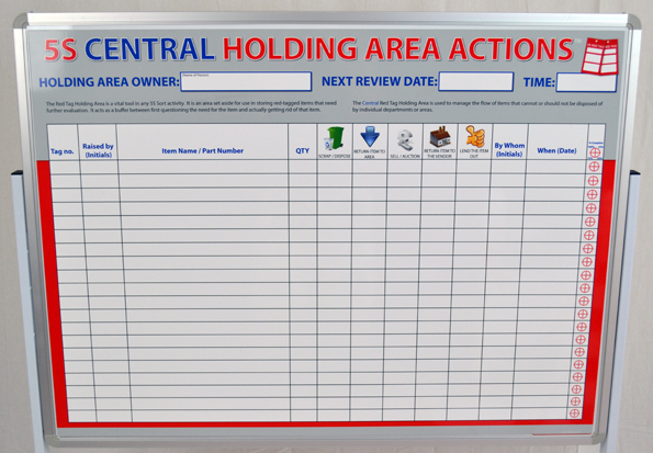 Holding Area Actions Board_Dry wipe
