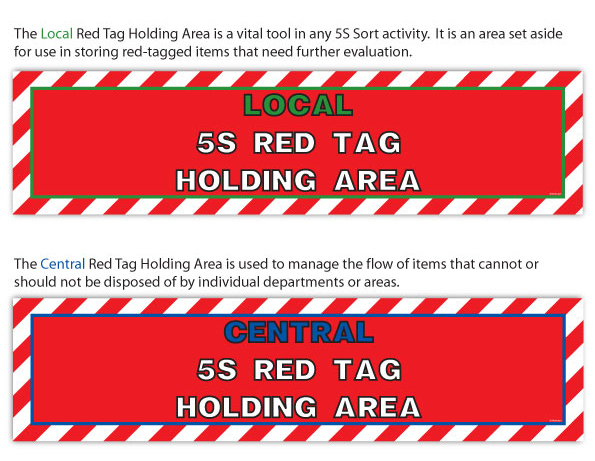 5S Red Tag Holding-Area-Banners-Signs