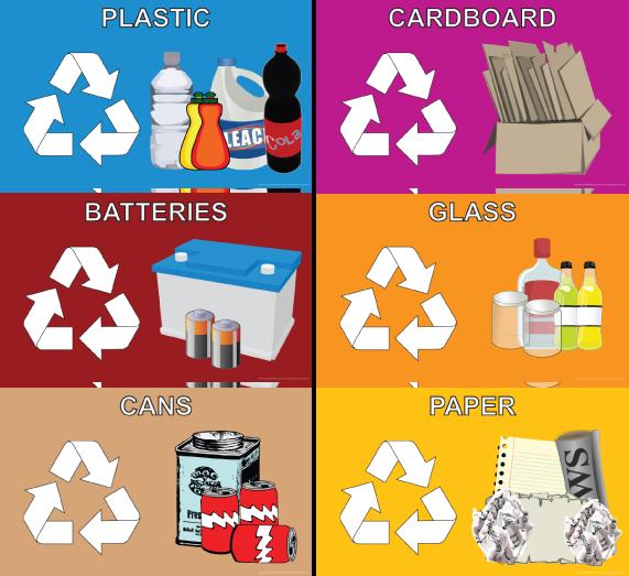 Large Workplace Recycling Bin Signage Kit _SKU-11571