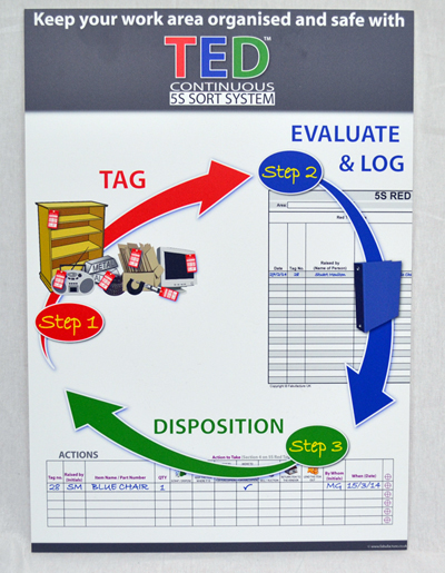 The TED™ Training and Awareness Sign _SKU-9725