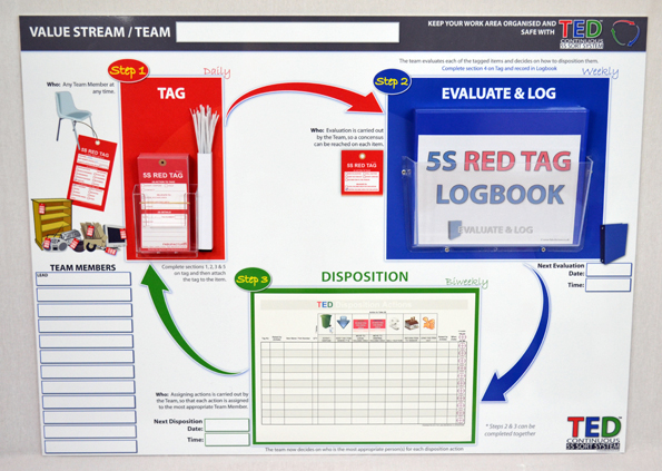 TED™ Interactive Continuous 5S Sort System Kit - STANDARD VERSION_SKU-9574